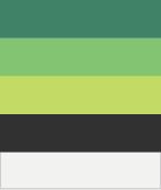 CP-Greenss